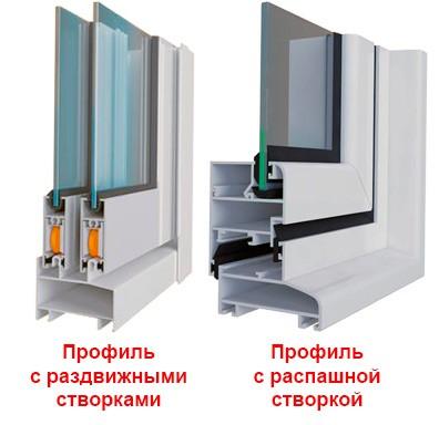 Алюминиевый профиль раздвижной Provedal P640